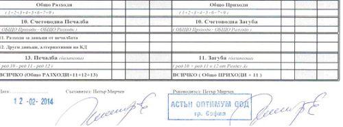 Отчет на купувача АСТЪН ОПТИМУМ ЕООД не осъществява дейност. Отчетени са 0 лв. приходи, както и 0 лв. активи.