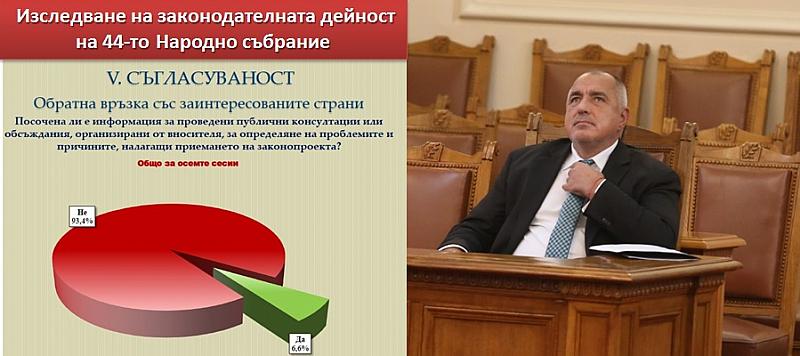 Законодателният процес в 44-тото Народното събрание е обременен с тежки