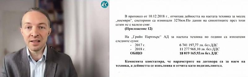 Столичният общински съветник Иво Божков е сигнализирал прокуратурата за скандалния