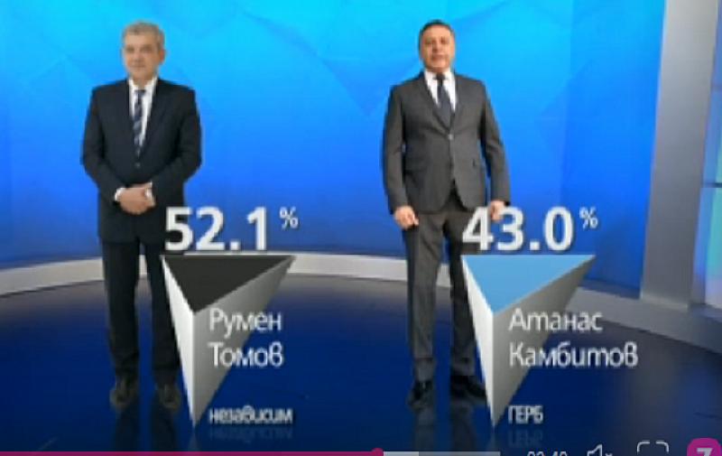 """По данни на """"Галъп"""" изборите в Благоевград печели независимият кандидат"""